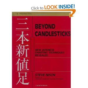 Beyond candlesticks new japanese charting techniques revealed wiley finance also rh pinterest