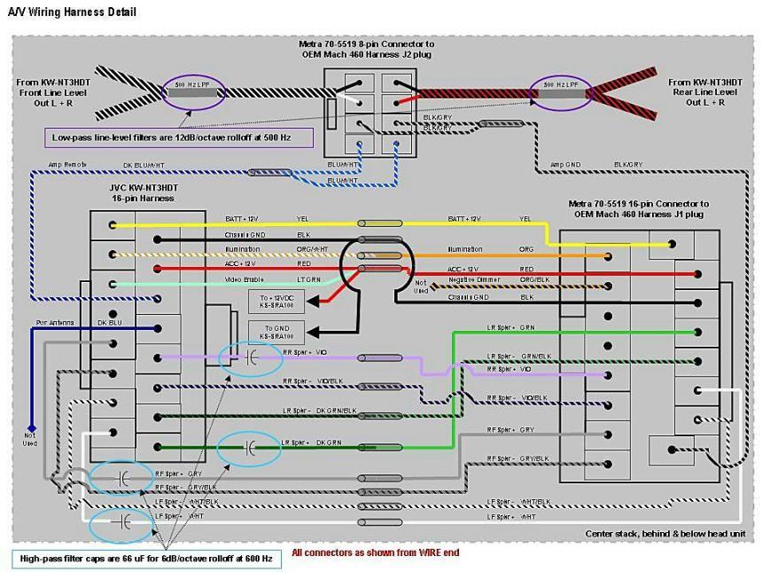 Electrical Wiring Jvc Radio Wire Harness 81 Wiring