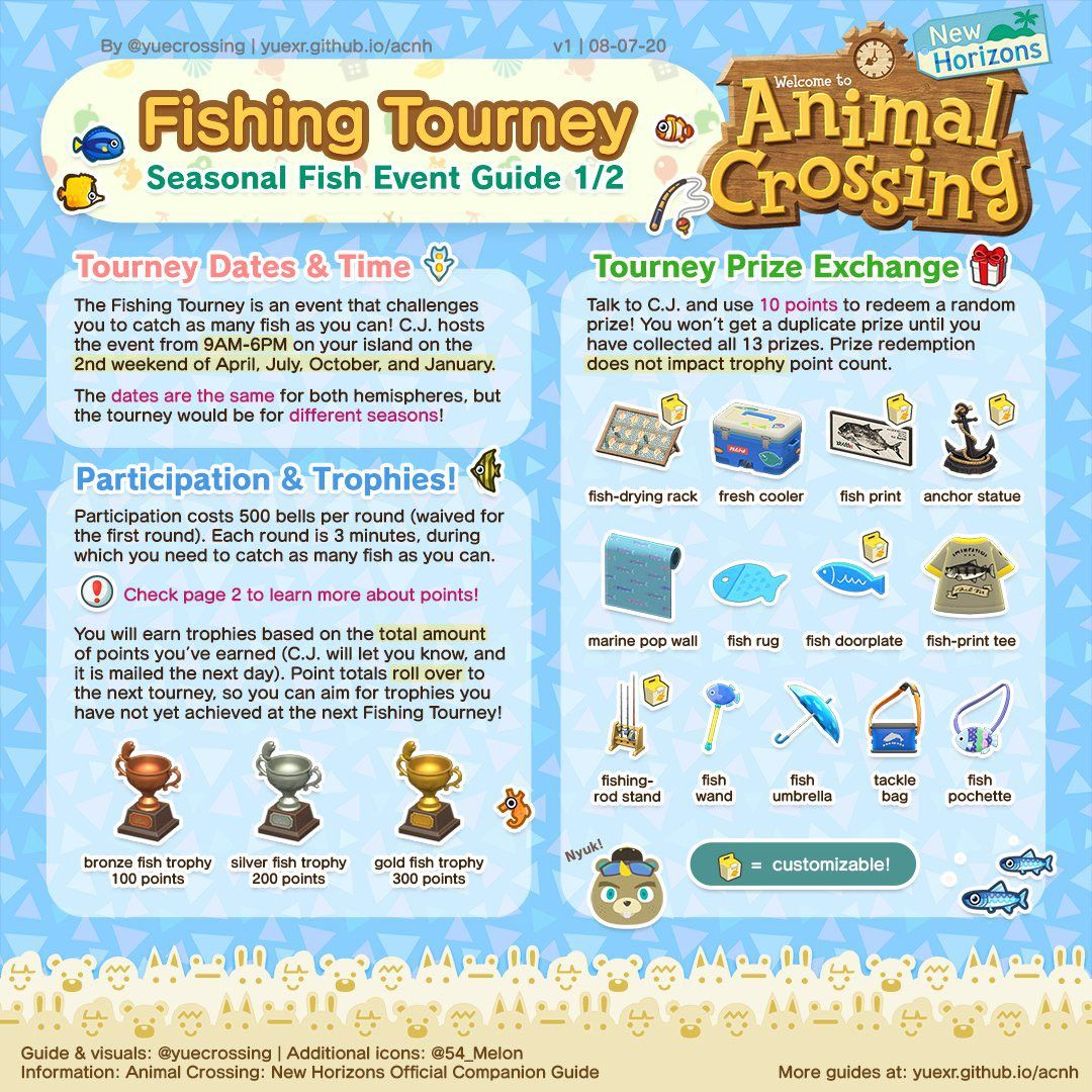 16++ Animal crossing fishing tournament prizes ideas in 2021