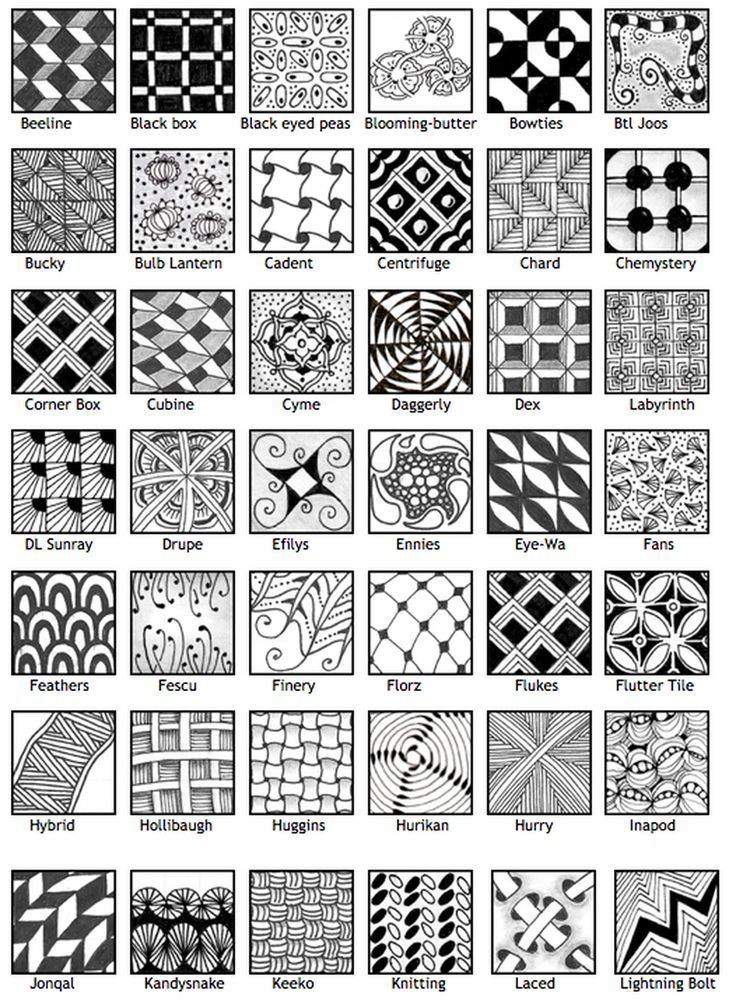 Make a Zentangle Tangled Doodles Pinterest Zentangle patterns Custom Zentangle Patterns