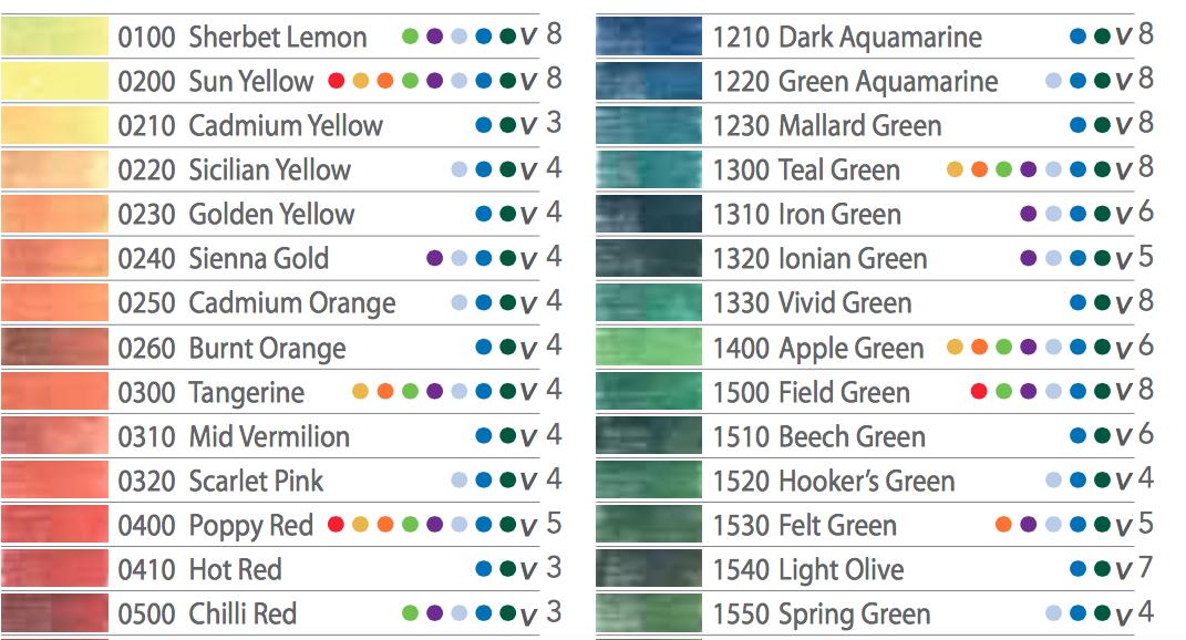 Derwent Inktense Lightfastness 72 Color Chart From The Derwent