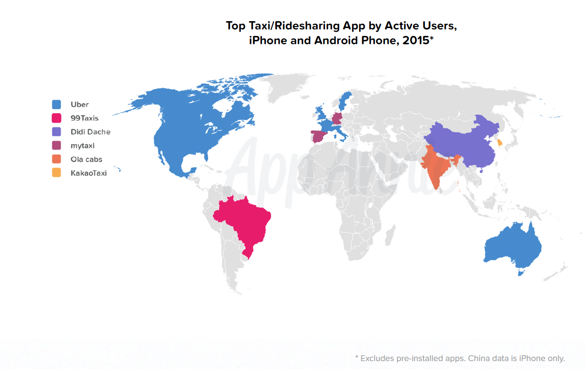 top Ridesharing App by Active Users iPhone and Android Phone