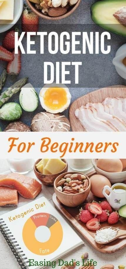 #beginners #Clean #Eating #fitness #Ideas #motivation Fitn  - spacebound - #Beginners #Clean #Eating...