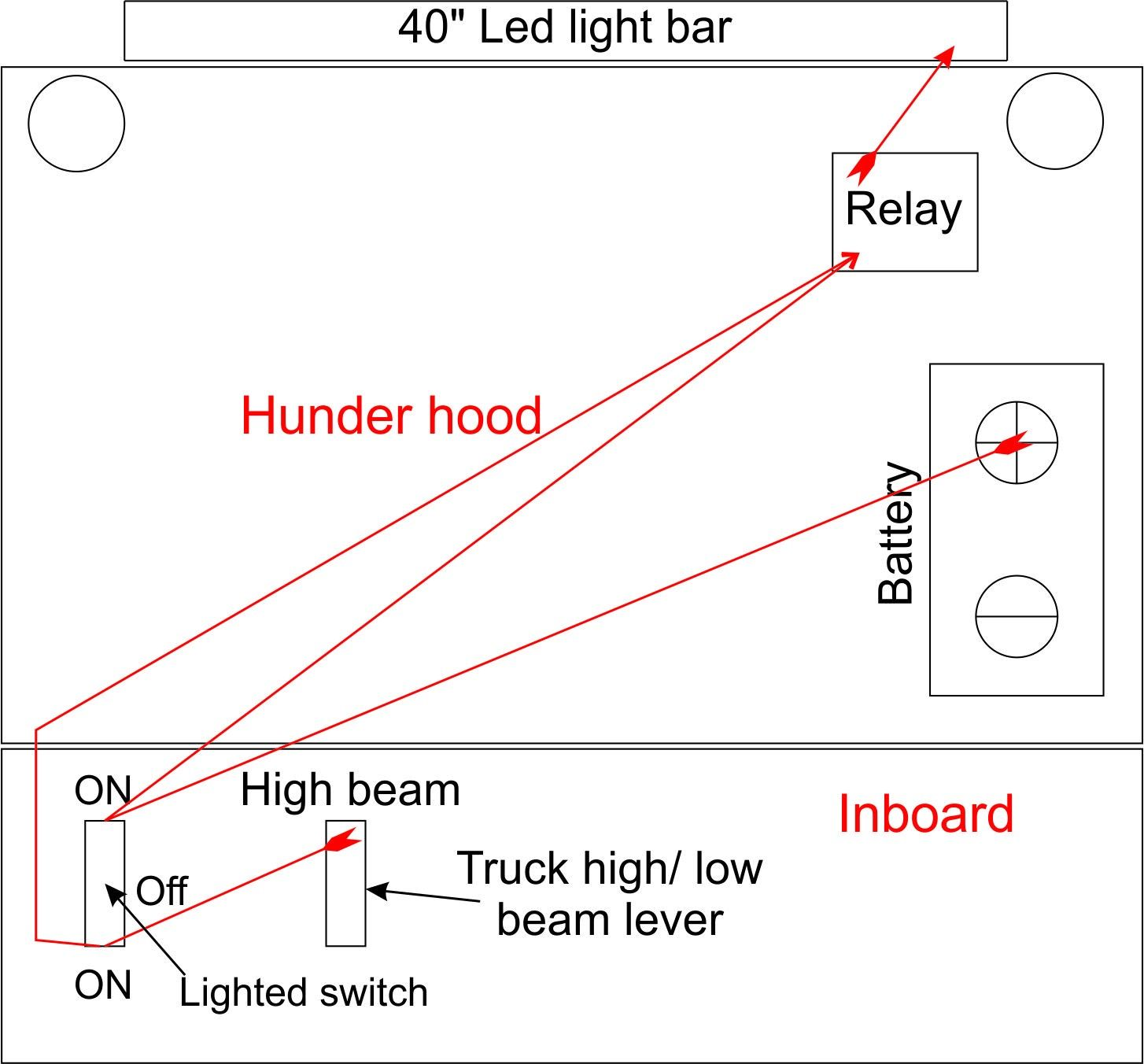Best Of Wiring Diagram For Light Bar To High Beam