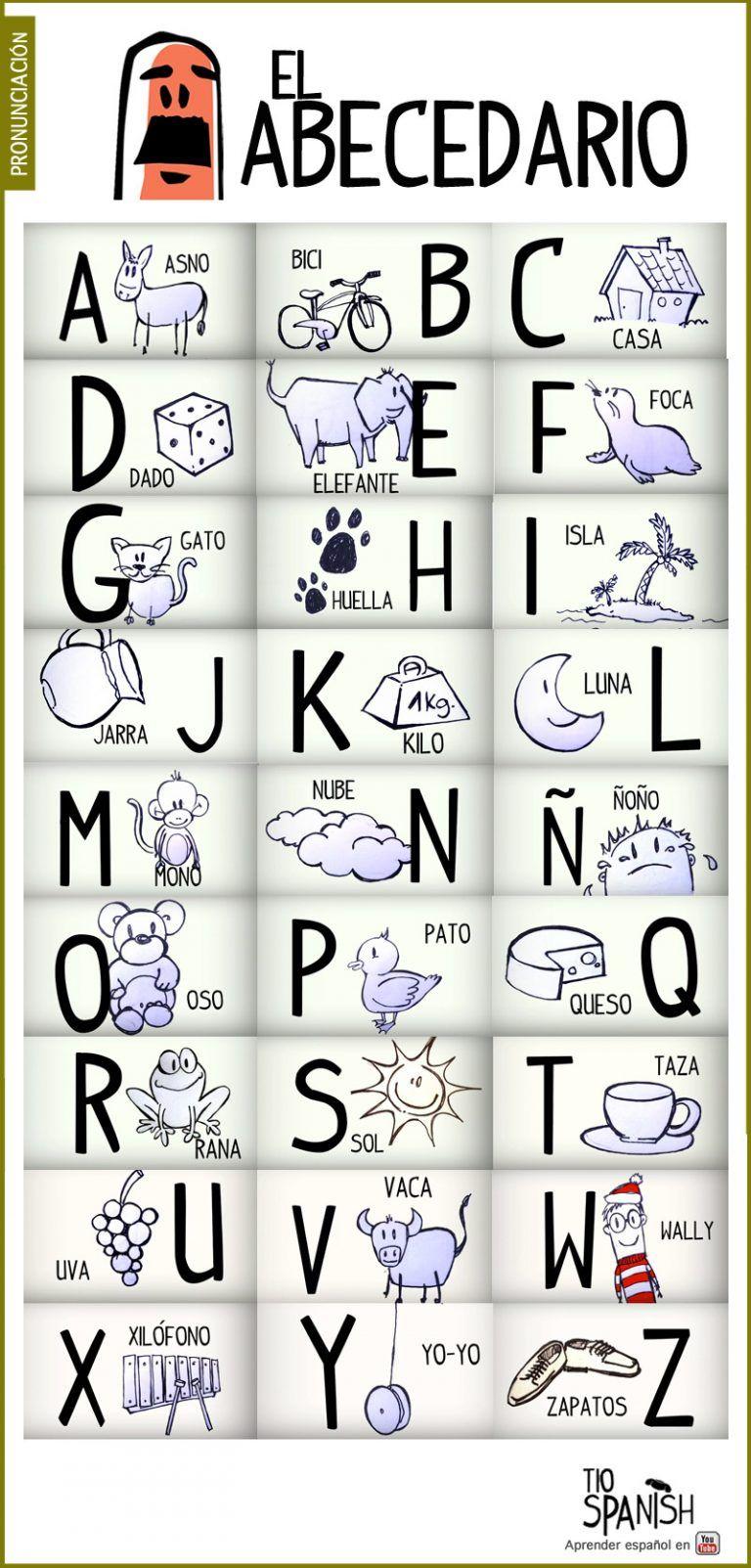 Abecedario Espanol Con Dibujos Letras Del Alfabeto Espanol El Abecedario En Espanol Letras Del Abecedario Alfabeto Espanol