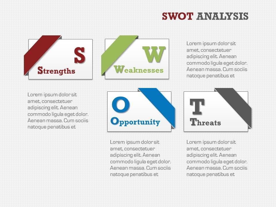 SWOT Mega Pack PowerPoint Business plan presentation