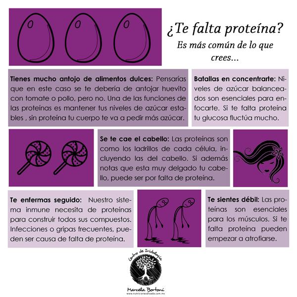 ¿Te falta proteína?