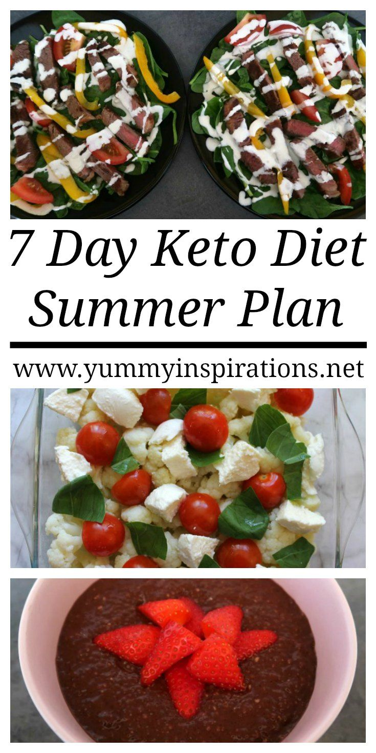 7 Day Keto Summer Diet Plan Easy meal plans, Low carb