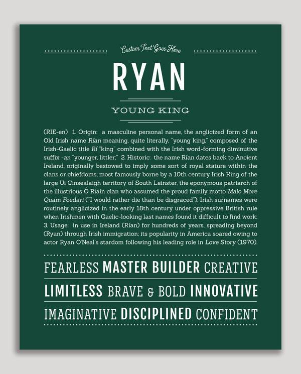 Ryan (male) | Classic Name Print (With images) | Classic ...