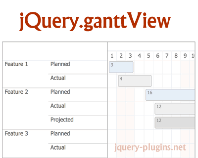 Jquerynttview editable jquery gantt chart plugin drag drop ganttview editable jquery gantt chart plugin drag drop chart ccuart Images