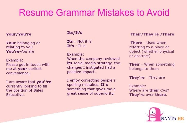 Resume Grammar Mistakes to avoid Job Interview Tips Pinterest