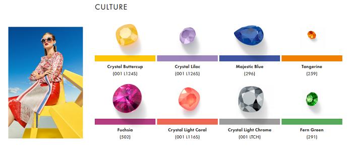 a087dcf08b262f Swarovski Crystal Spring Summer Color Trend Information Culture ThemedTrend   swarovski  beads  jewelrymaking  fashioninspiration