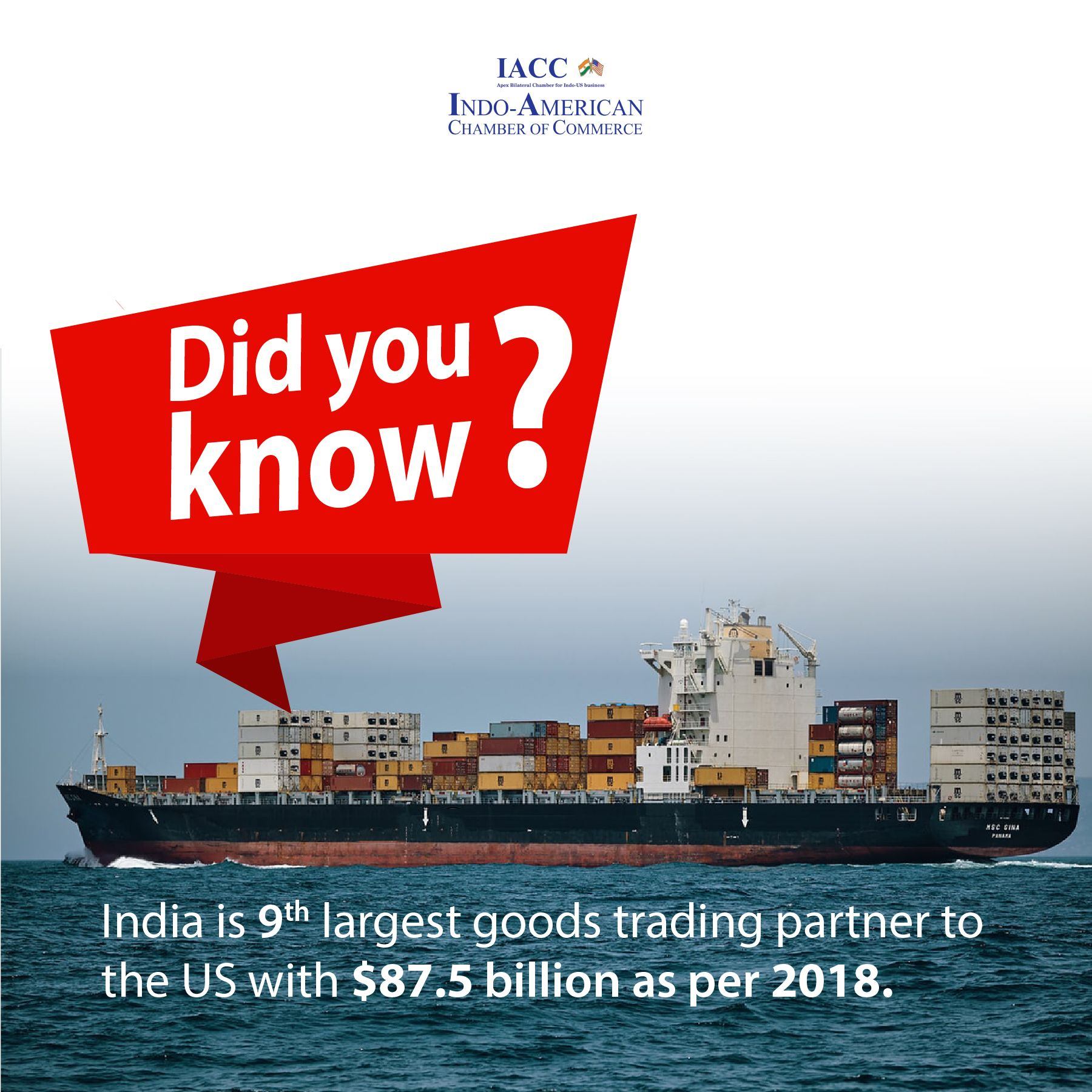 IndoUS Trade Facts The US goods deficit with India was 213 billion in 2018 with totalled 331 Billion and totalled 544 billion