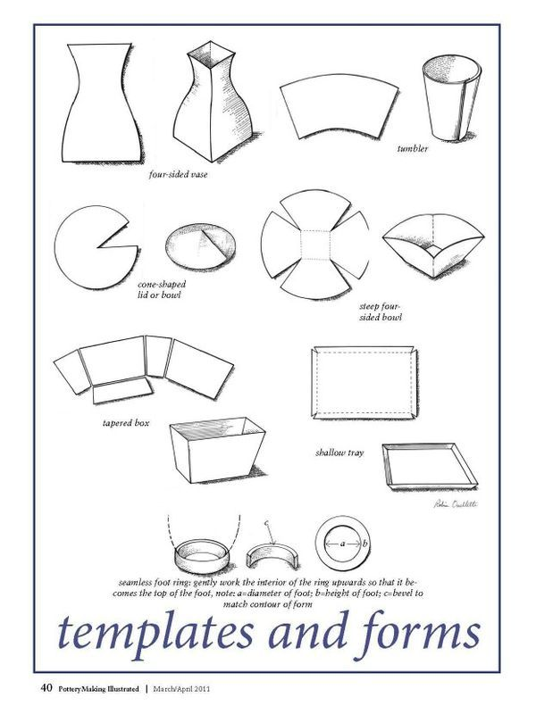 picture about Printable Pottery Templates known as Pin by means of ahinoam herut hayezira upon ceamick Pottery
