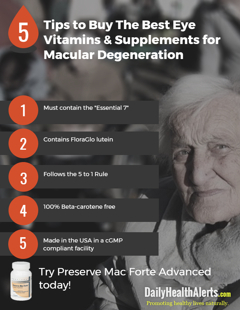 5 Tips To Buy Best Macular Degeneration Vitamins Eye Vitamins For Macular Degeneration Best Eye Vitamins Macular Degeneration Eye Vitamins Health Alert