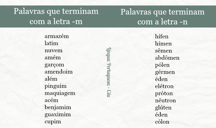 palavras-que-terminam-com-m-ou-n.png (700×414)
