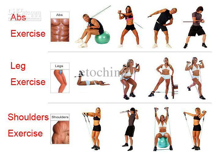 Pin On Resistance Bands