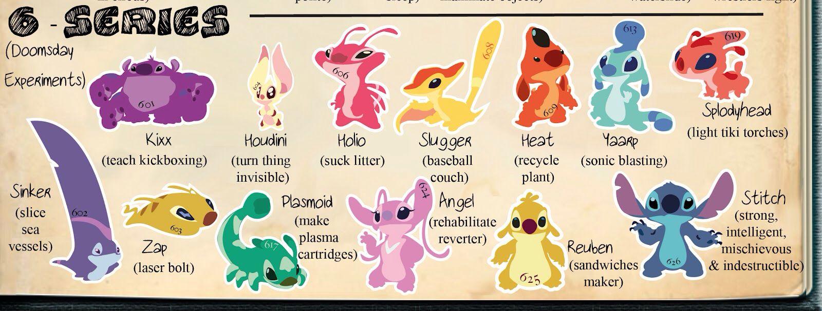 Doomsday cousins   Lilo and Stitch   Pinterest   Experimento y Primos
