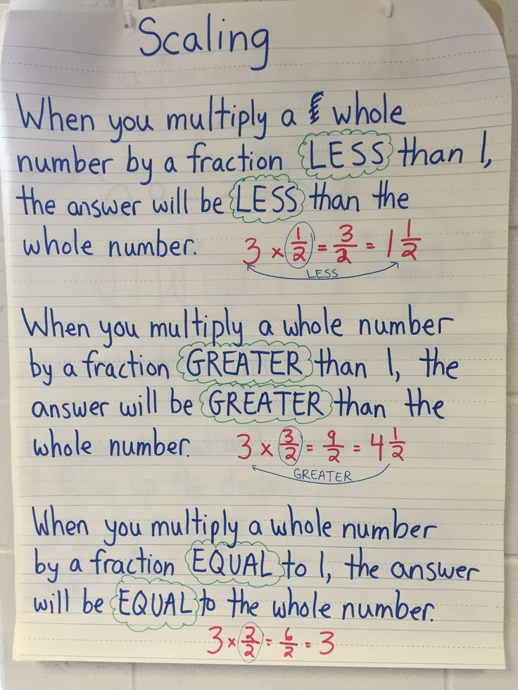 Multiplication as Scaling SCOOT! (5th Grade CC Aligned) | Graphic ...