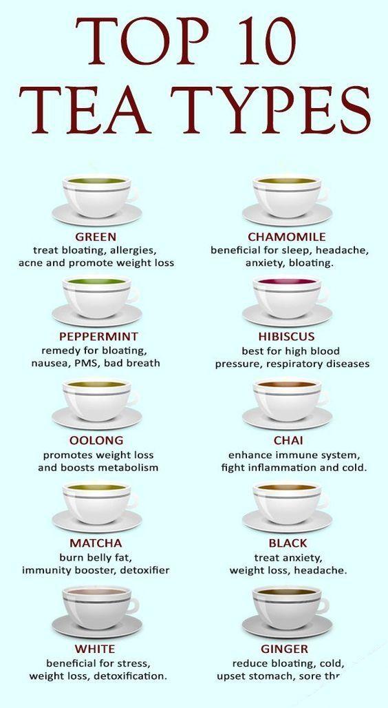 fogyókúrás tea a hasi zsírra)
