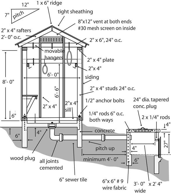 frame smokehouse 5695 ms - Meat Smokehouse Plans