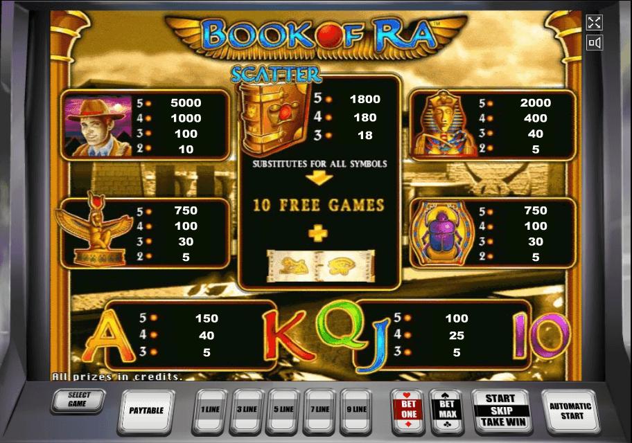 Игровые автоматы ра михаил левин казино отзывы