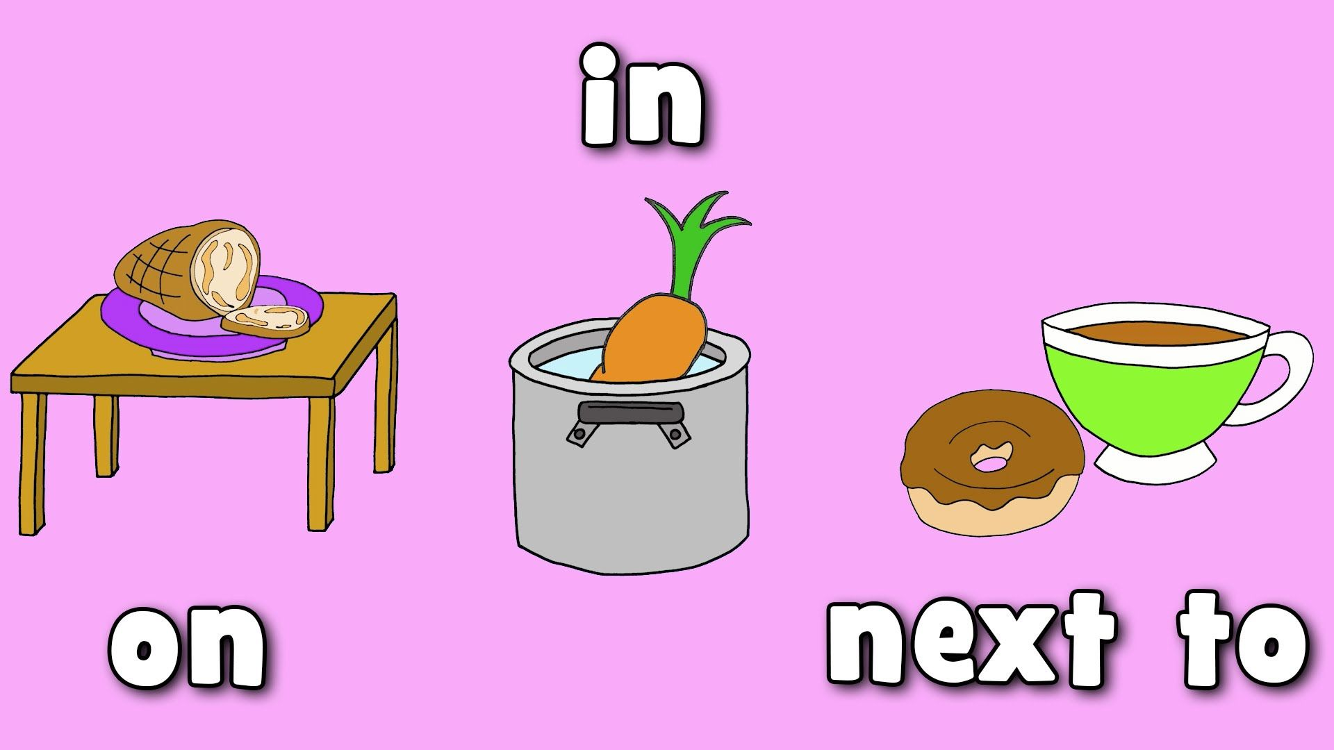 Practice Prepositions In This Third Where Is It Song For