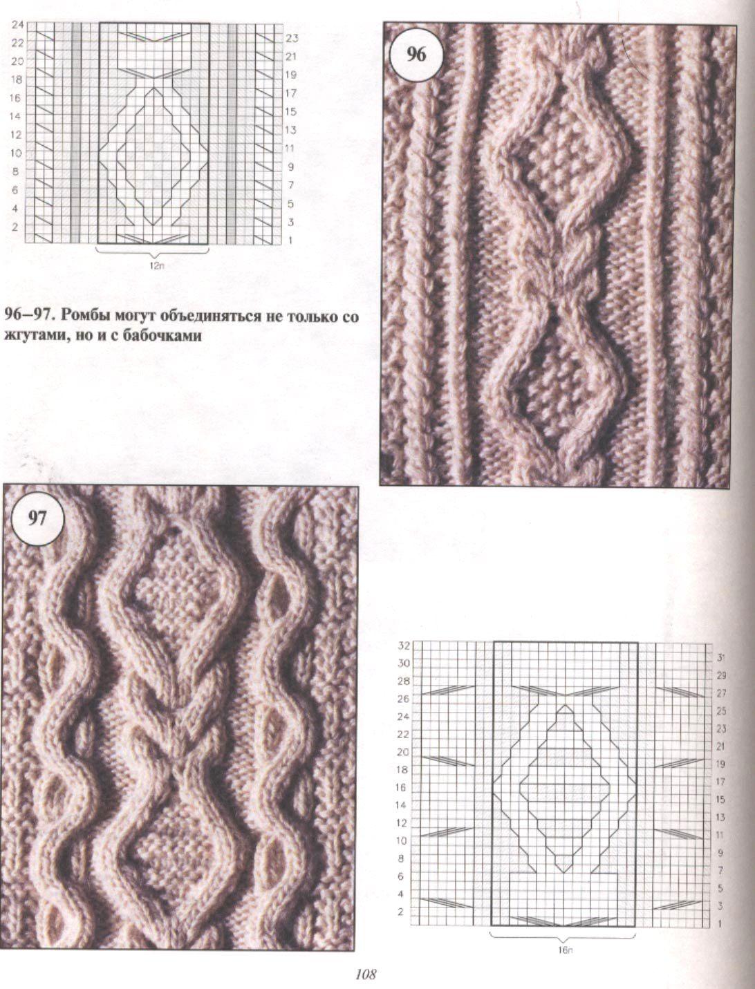Узоры араны с описанием вязания