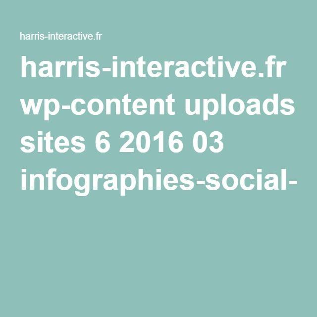 harris-interactive.fr wp-content uploads sites 6 2016 03 infographies-social-life-2016-Harriscafe.pdf?utm_content=buffer97586&utm_medium=social&utm_source=twitter.com&utm_campaign=buffer