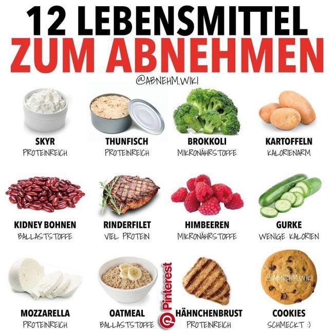 Photo of 15 0-Kalorienfutter zur Gewichtsreduktion – Lebensheld › 25 +