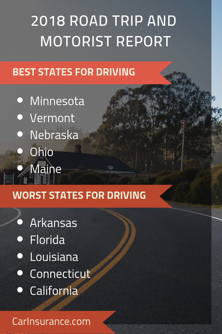 Best And Worst States For Driving In 2019 Driving Road Trip Trip