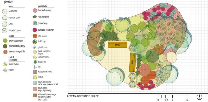 Low maintenance shade garden design template Grow Green ...