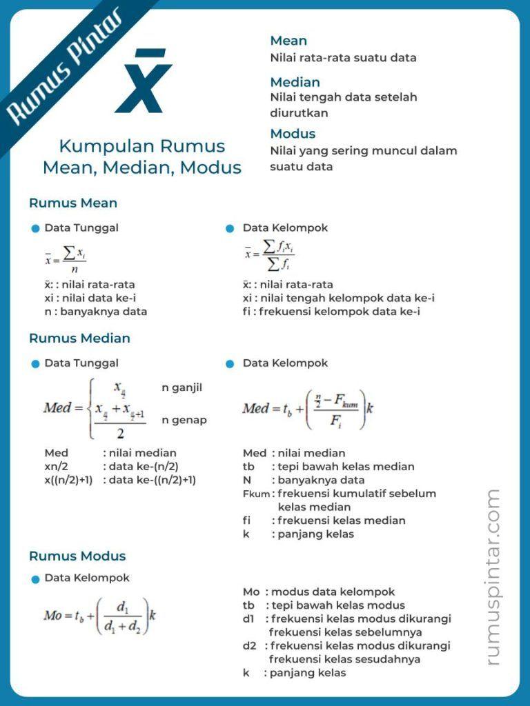 Kumpulan Rumus Mean Median Modus Matematika Pengetahuan Ukuran Pemusatan Data
