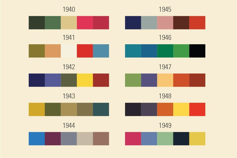 Palette Retro Colourlovers Retro Color Palette Retro Color Color Palette