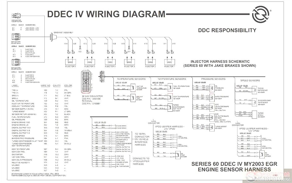 ddec ii wiring diagram ddec v wiring diagram within detroit diesel series 60 ecm roc grp  detroit diesel series 60 ecm roc grp