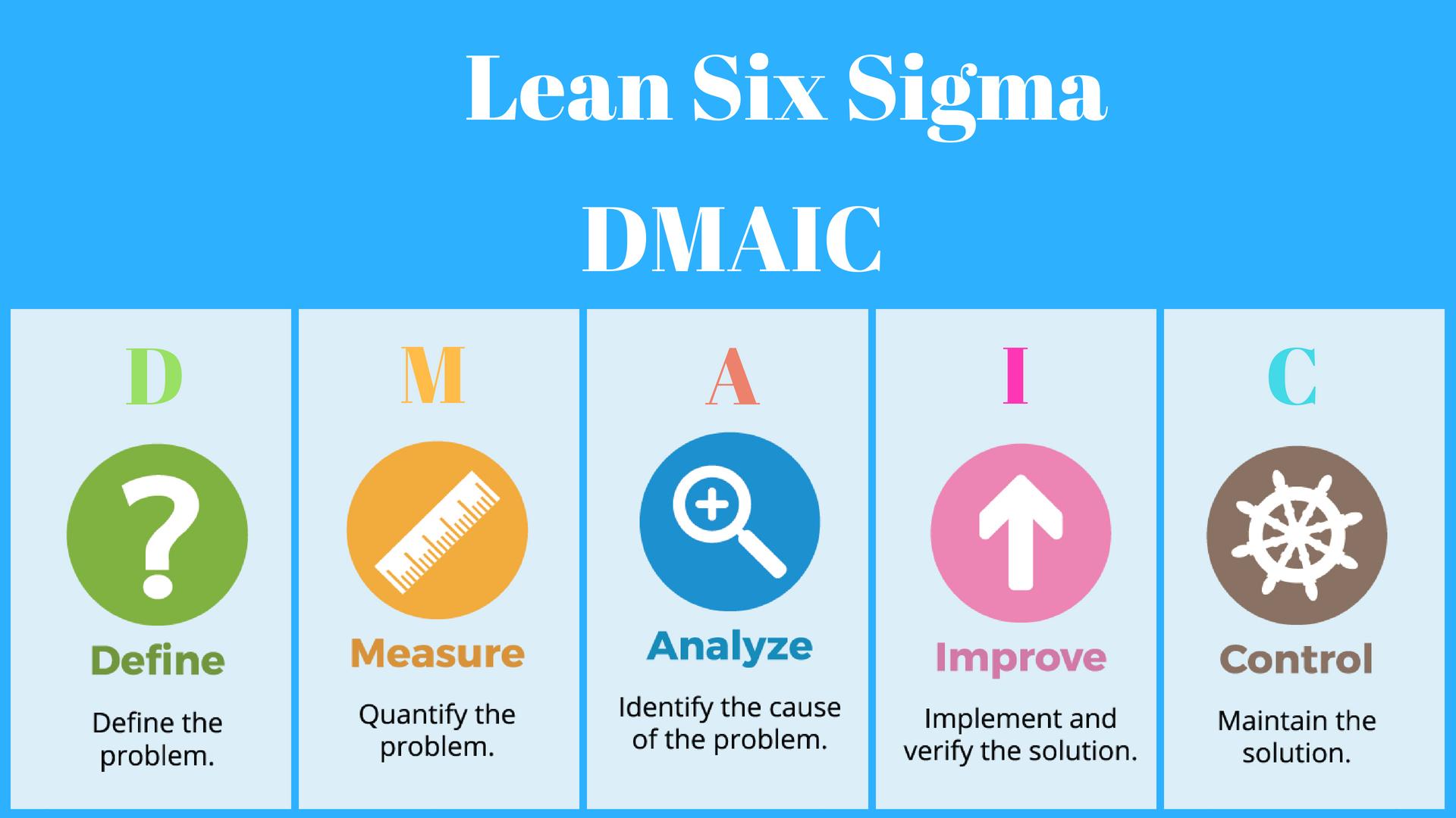 Dmaic Approach In Lean Six Sigma