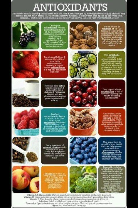 Good Food Combining Chart Nutrient Dense Foods High In Antioxidants Well Evolved U