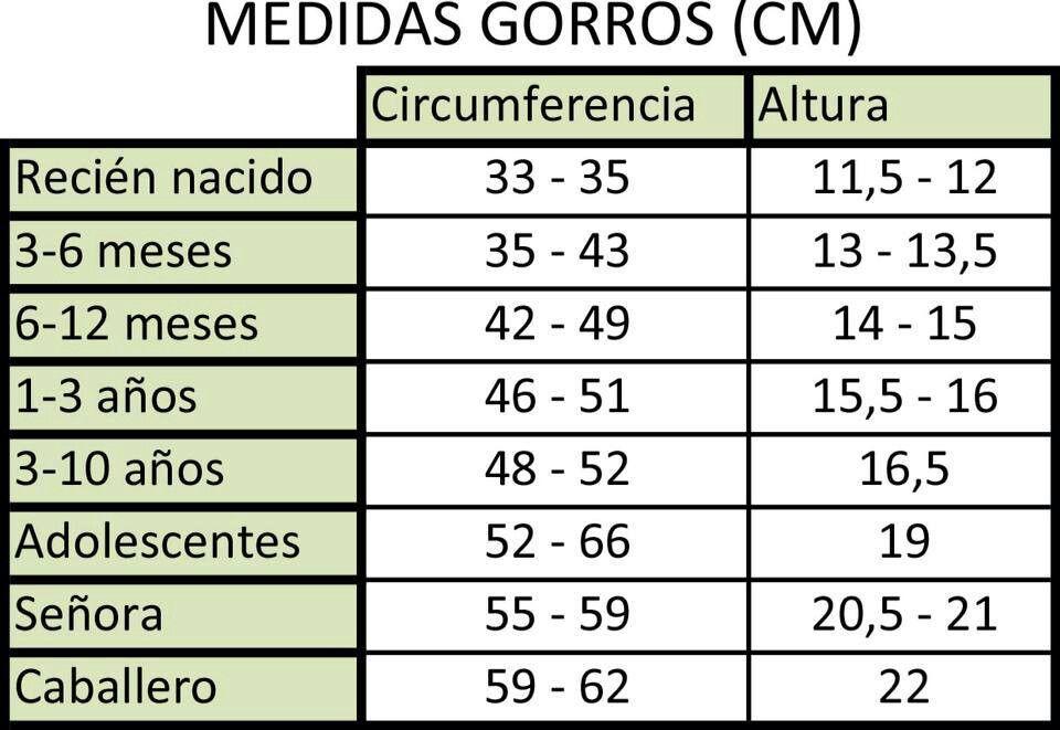 Medidas de gorros para niños | PATRONES DE SHORTS , FRANELAS DE ...