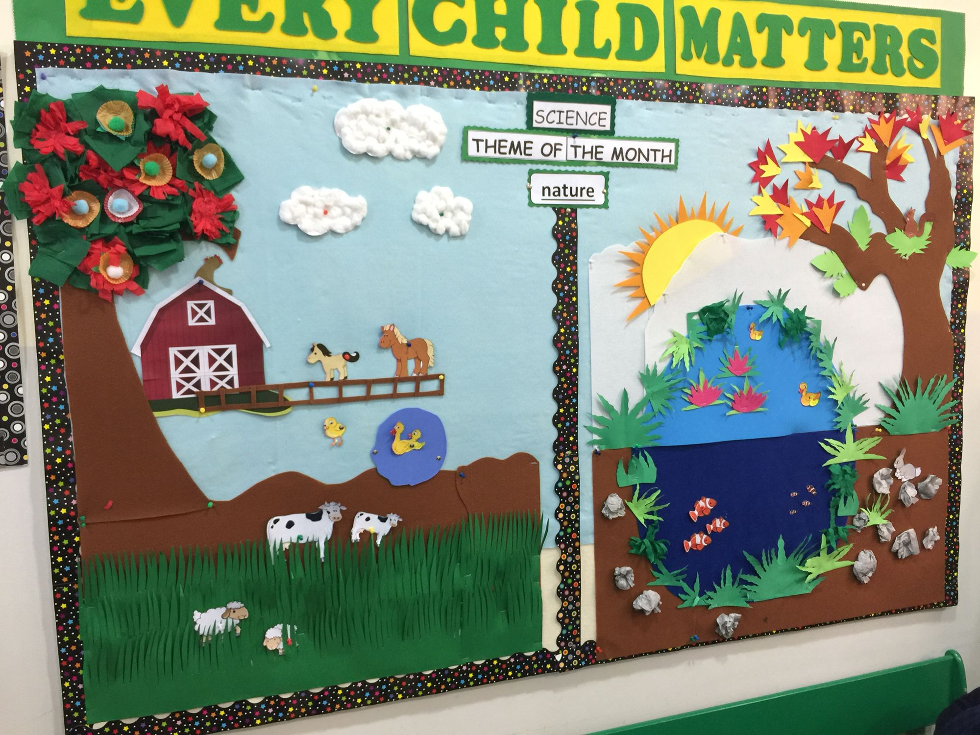 Bulletin board for nature . Kindergarten classroom science theme ...