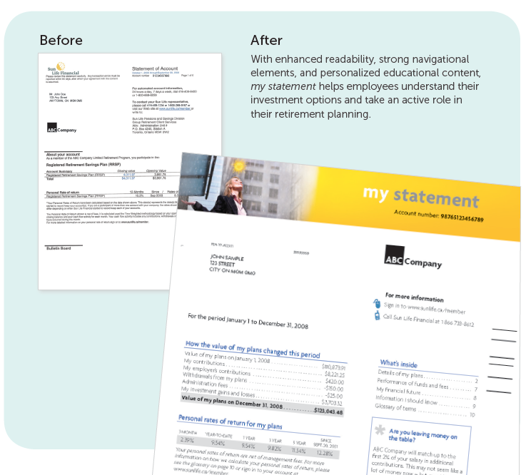 Case Study Sunlife Financial Statement Design In Messagepoint