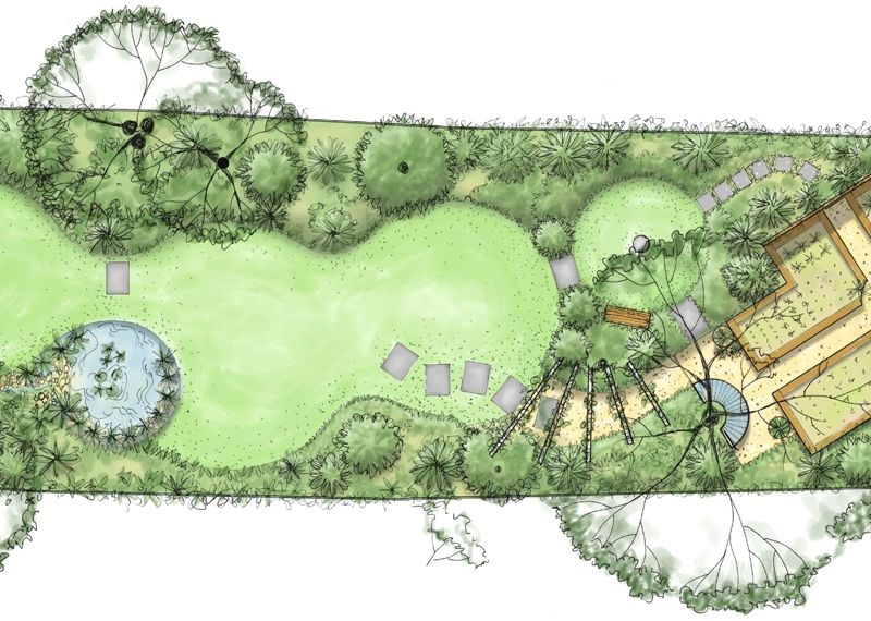 long narrow garden plan with a series of circular lawns
