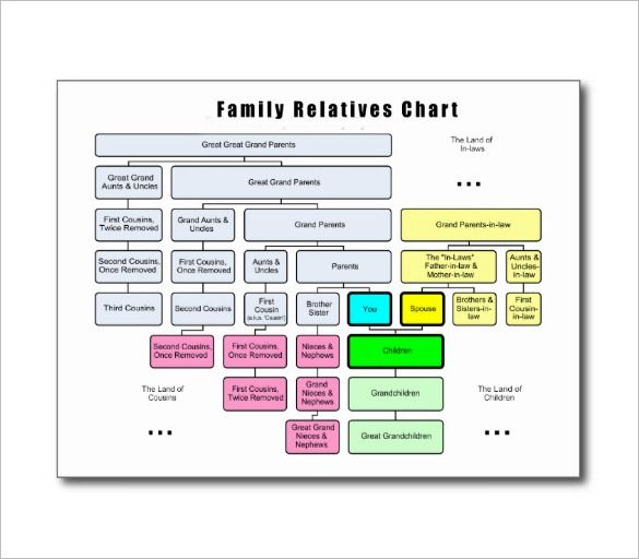 Family Tree Diagram Template - 12+ Free Word , Excel, PDF Free
