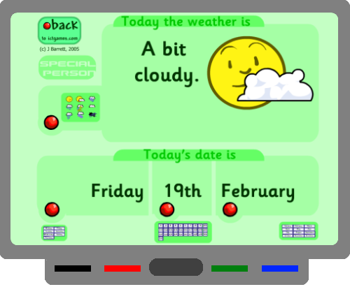 Interactive Daily Weather & Date chart