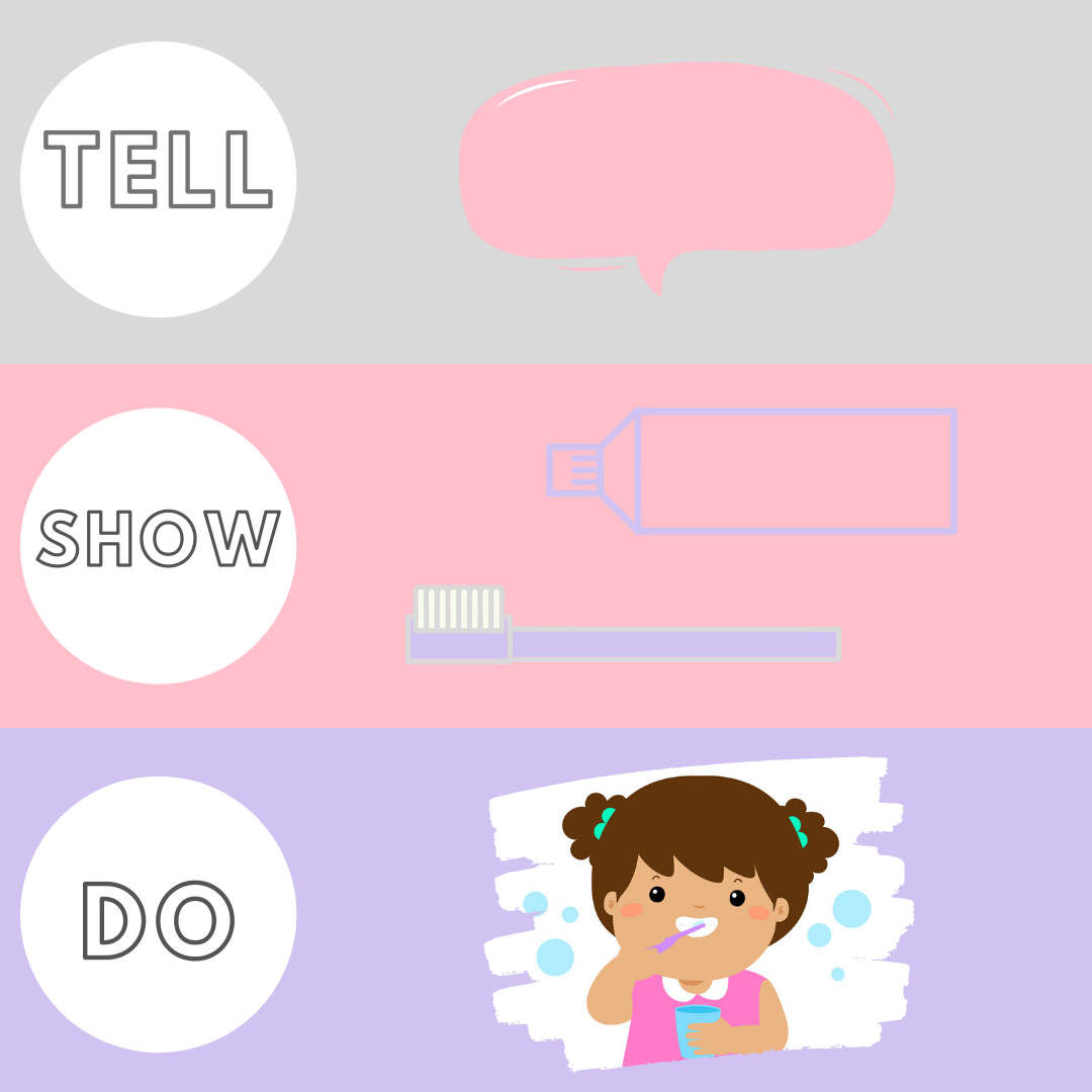 Tell, show, do... a simple strategy for teaching your child how to brush their teeth!   #tellshowdo #teeth #brushteeth #teethbrushing #parenting #parentingtips #parentingtricks #infographic #dentist #dentistry #moms #mom #momlife #kids #raisingkids #healthykids #healthychildren #smile #healthysmile #inclusion #inclusivedentist #inspiration