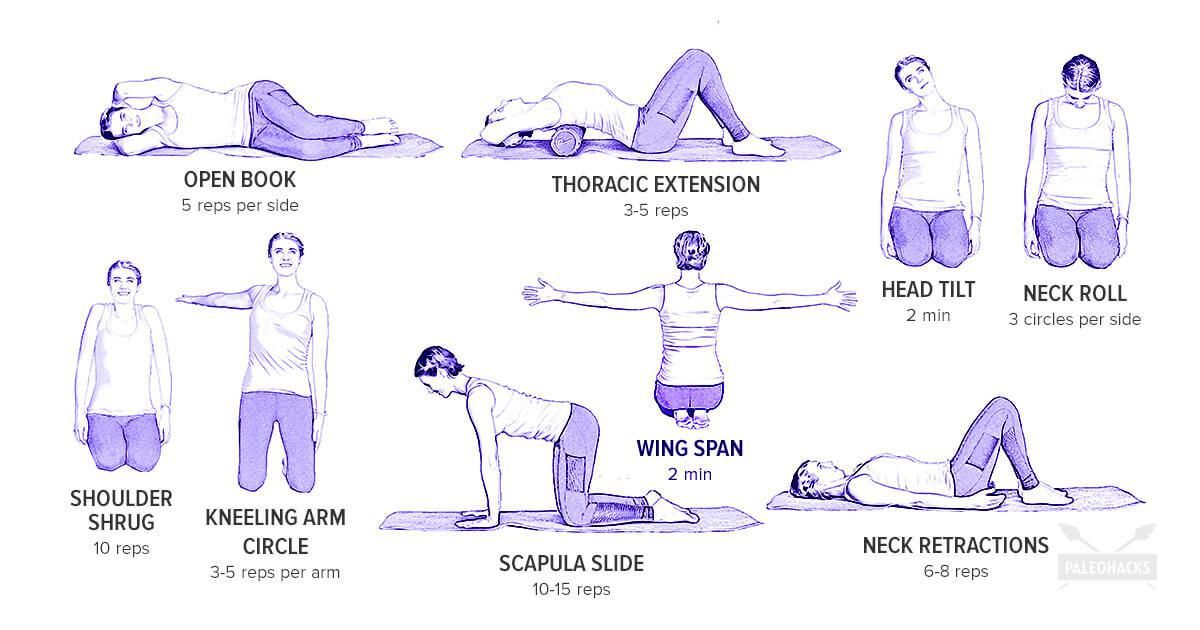 33++ Exercises for nerve pain in arm inspirations