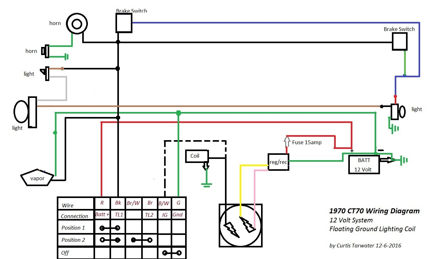 Cb360 Wiring Diagram Wiring Diagram Third Level Cb750 Wiring