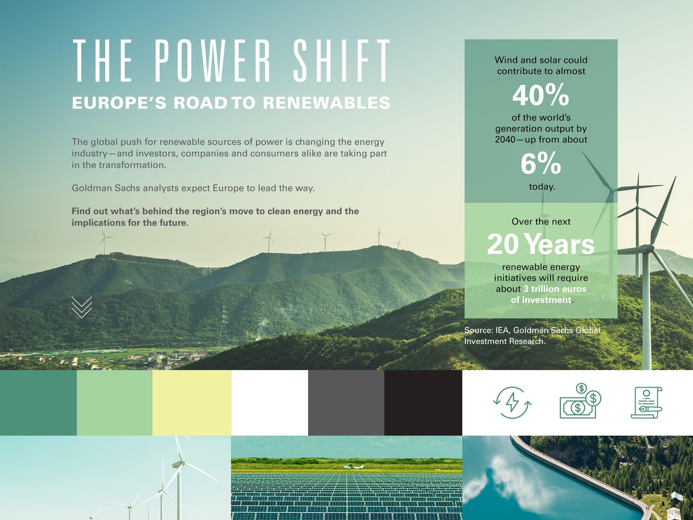 Stylescape Graphic Design: Dribbble, Renewable Sources