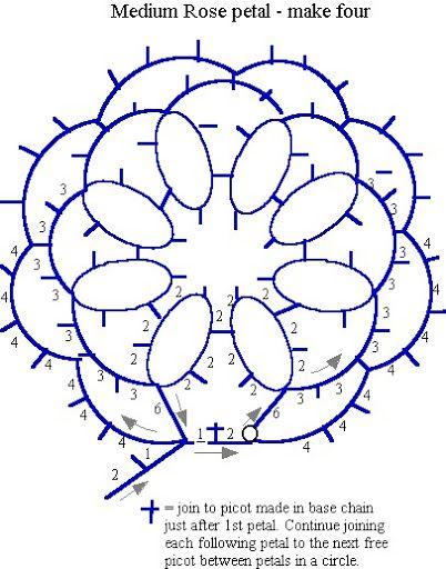 Цветы (фриволите) - Ольга Ткачук - Picasa Web Albums      Rose pattern