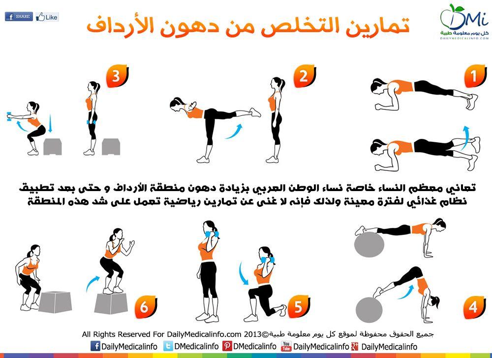 البعض مننا لديه جسد رائع سواء ممتلئ أو متوسط السمنة لكننا نشكوا من الأرداف عزيزتي انها Infographic Health Full Body Workout Program Health Facts Fitness