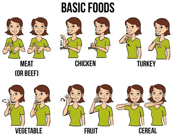 Expanding The Mealtime Vocabulary  Hellobee  Little Ones. Honesty Signs Of Stroke. Population Signs Of Stroke. Established Signs Of Stroke. Cafe Signs Of Stroke. Dec 11 Signs Of Stroke. Graphic Signs. Crippling Depression Signs Of Stroke. Electrical Equipment Signs